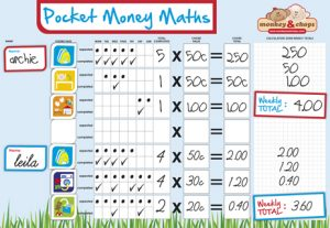 Pocket Money Maths