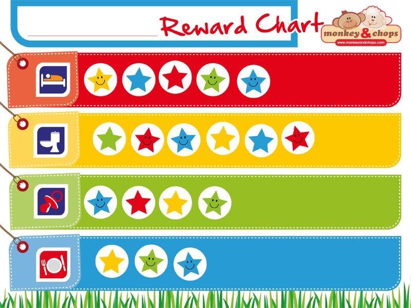 reward chart loaded